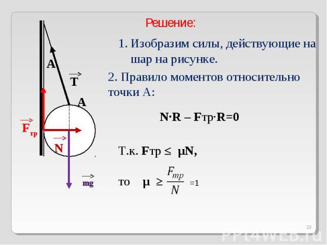 Решение:Изобразим силы, действующие на шар на рисунке.2. Правило моментов относительно точки А: