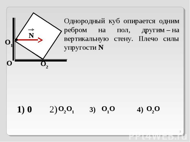 Однородный куб опирается одним ребром на пол, другим–на вертикальную стену. Плечо силы упругости N