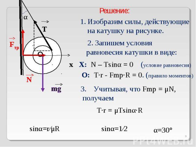 Решение:Изобразим силы, действующие на катушку на рисунке. 2. Запишем условия равновесия катушки в виде: Учитывая, что Fmp = μN, получаем