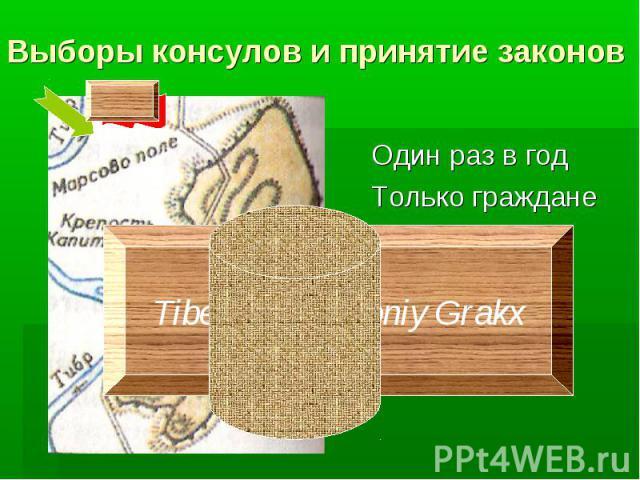 Выборы консулов и принятие законов Один раз в годТолько гражданеTiberiy Semptroniy Grakx