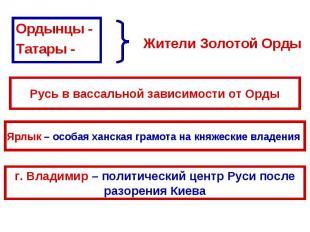 Ордынцы -Татары - Жители Золотой ОрдыРусь в вассальной зависимости от ОрдыЯрлык
