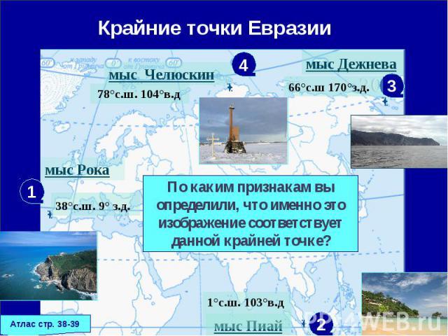 Крайние точки ЕвразииПо каким признакам вы определили, что именно это изображение соответствует данной крайней точке?