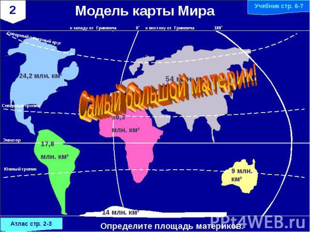 Модель карты МираСамый большой материк!