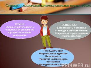 Стандарт – социальная конвенциональная норма, общественный договор СЕМЬЯЛичностн