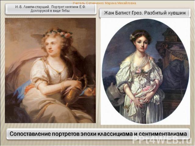 Учитель Сотниченко Марина Михайловна