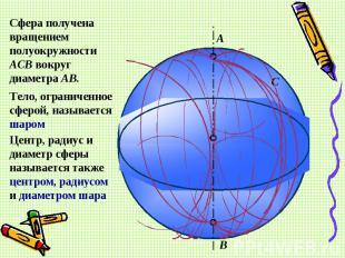 Сфера получена вращением полуокружности АСВ вокруг диаметра АВ.Тело, ограниченно