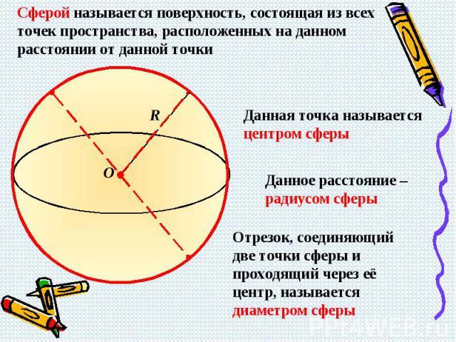 Сферой называется поверхность, состоящая из всех точек пространства, расположенных на данном расстоянии от данной точкиДанная точка называется центром сферыДанное расстояние – радиусом сферыОтрезок, соединяющий две точки сферы и проходящий через её …
