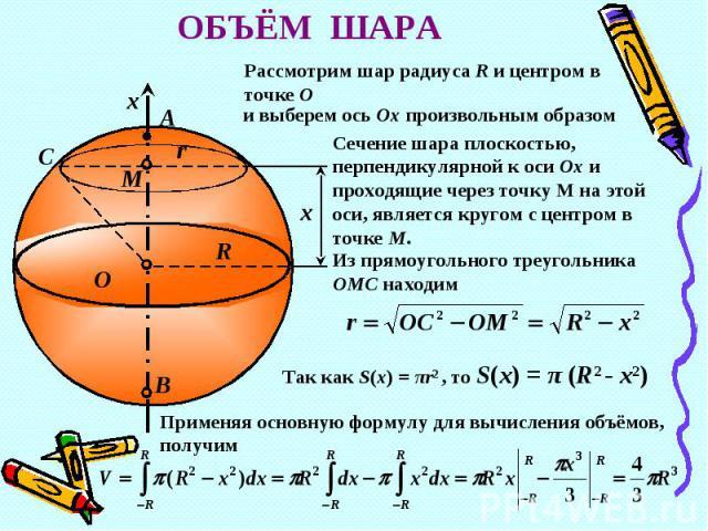 ОБЪЁМ ШАРАРассмотрим шар радиуса R и центром в точке Ои выберем ось Ох произвольным образомСечение шара плоскостью, перпендикулярной к оси Ох и проходящие через точку М на этой оси, является кругом с центром в точке М.Из прямоугольного треугольника …