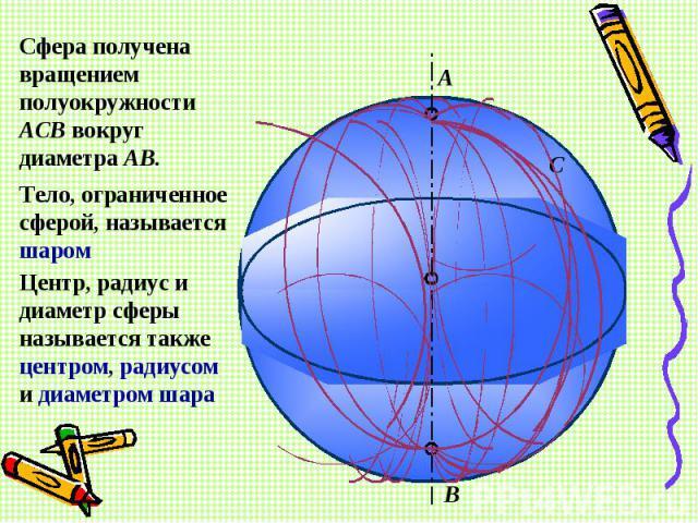 Сфера получена вращением полуокружности АСВ вокруг диаметра АВ.Тело, ограниченное сферой, называется шаромЦентр, радиус и диаметр сферы называется также центром, радиусом и диаметром шара