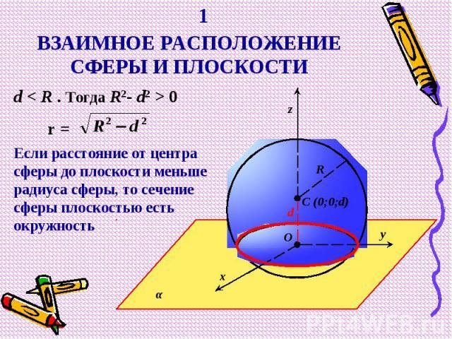 ВЗАИМНОЕ РАСПОЛОЖЕНИЕ СФЕРЫ И ПЛОСКОСТИЕсли расстояние от центра сферы до плоскости меньше радиуса сферы, то сечение сферы плоскостью есть окружность