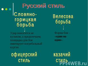 Русский стильСловяно-горицкаяборьбаУдар наносится не кулаком, а предплечьем; пло