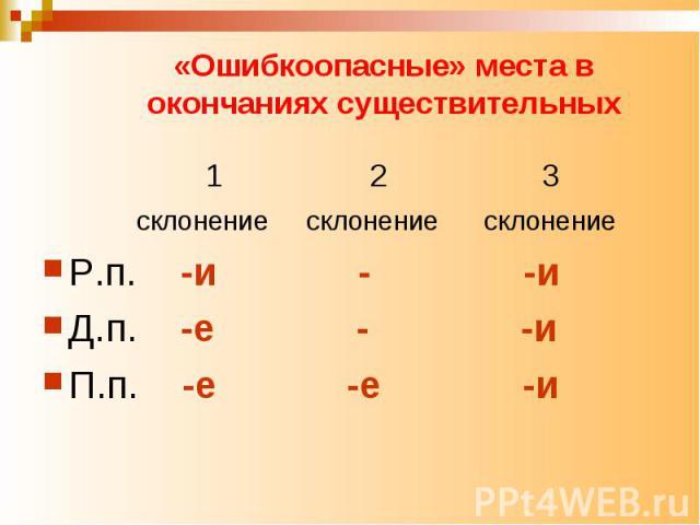 «Ошибкоопасные» места в окончаниях существительных 1 2 3 склонение склонение склонениеР.п. -и - -иД.п. -е - -иП.п. -е -е -и