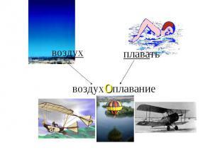 воздухоплаваниевоздухплавать