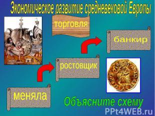 Экономическое развитие средневековой ЕвропыОбъясните схему