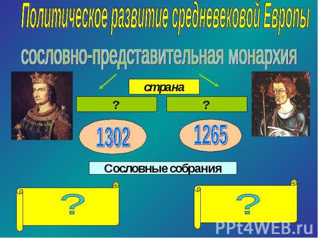 Политическое развитие средневековой Европысословно-представительная монархия