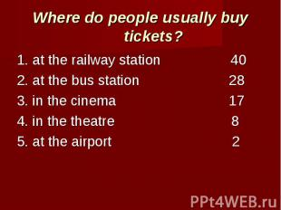 Where do people usually buy tickets? 1. at the railway station 402. at the bus s