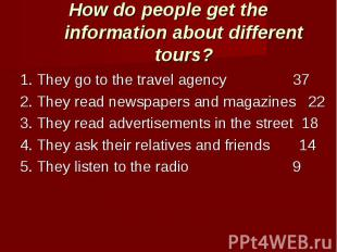 How do people get the information about different tours? 1. They go to the trave