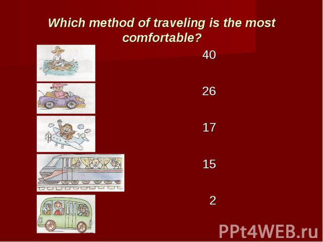 Which method of traveling is the most comfortable? 40 26 17 15 2