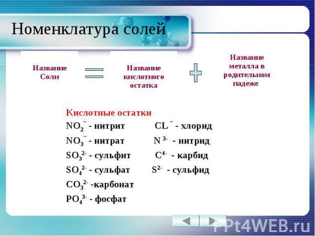 Номенклатура солей Кислотные остаткиNO2¯ - нитрит CL ¯ - хлоридNO3¯ - нитрат N 3- - нитридSO32- - сульфит С4- - карбидSO42- - сульфат S2- - сульфидСO32- -карбонатРO43- - фосфат