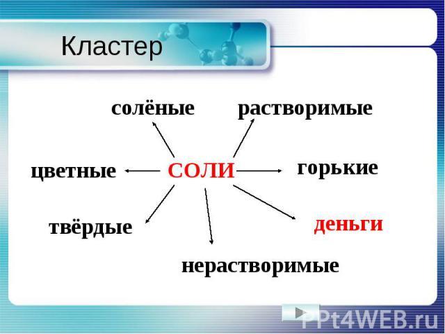 Кластер СОЛИ