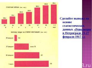 Сделайте выводы на основе статистических данных «Революция в Петрограде 23-27 фе