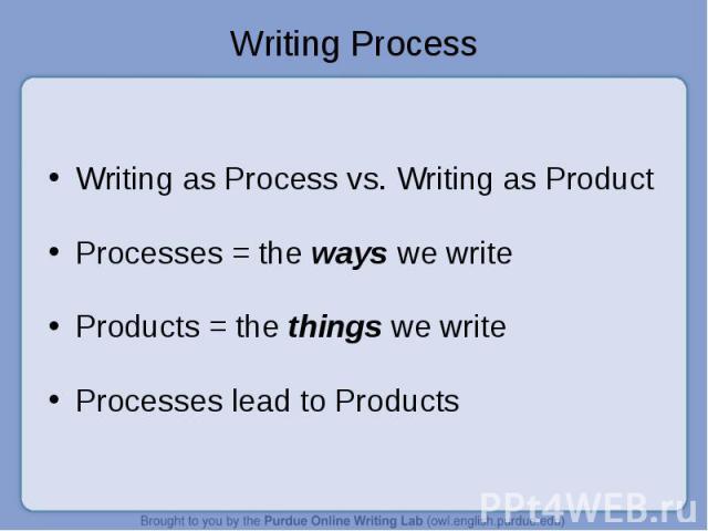 Writing Process Writing as Process vs. Writing as ProductProcesses = the ways we writeProducts = the things we writeProcesses lead to Products