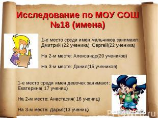 Исследование по МОУ СОШ №18 (имена)1-е место среди имен мальчиков занимают: Дмит