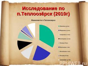 Исследование по п.Теплоозёрск (2010г)