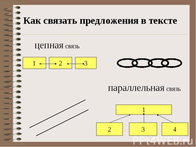 Как связать предложения в текстецепная связьпараллельная связь