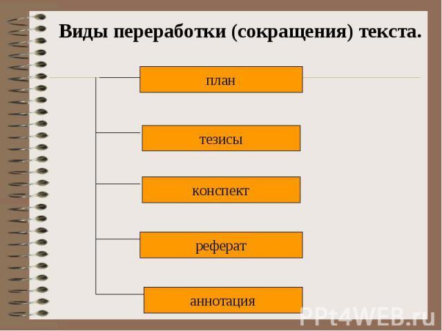 Виды переработки (сокращения) текста.