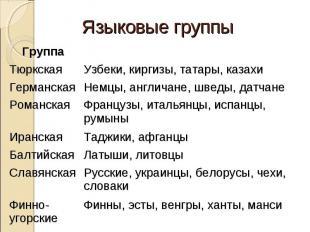 Языковые группы
