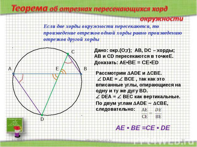 Теорема об отрезках пересекающихся хорд окружности Если две хорды окружности пересекаются, то произведение отрезков одной хорды равно произведению отрезков другой хордыДано: окр.(О;r); АВ, DC – хорды; АВ и СD пересекаются в точкеЕ.Доказать: АЕ•ВЕ = …