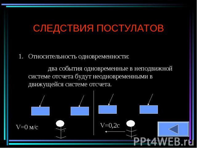 СЛЕДСТВИЯ ПОСТУЛАТО Относительность одновременности: два события одновременные в неподвижной системе отсчета будут неодновременными в движущейся системе отсчета.