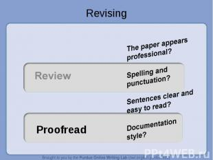 Revising The paper appears professional?Spelling and punctuation?Sentences clear