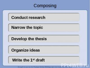 Composing Conduct researchNarrow the topicDevelop the thesisOrganize ideasWrite