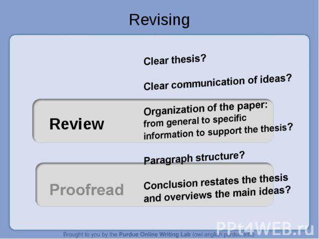 Revising Clear thesis? Clear communication of ideas?Organization of the paper: from general to specific information to support the thesis?Paragraph structure?Conclusion restates the thesis and overviews the main ideas?ReviewProofread