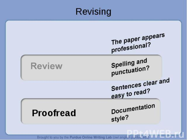 what is proofreading in the writing process
