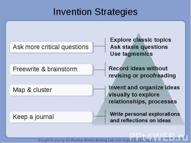 Invention Strategies Explore classic topics Ask stasis questionsUse tagmemicsRecord ideas without revising or proofreadingInvent and organize ideas visually to explore relationships, processesWrite personal explorations and reflections on ideas