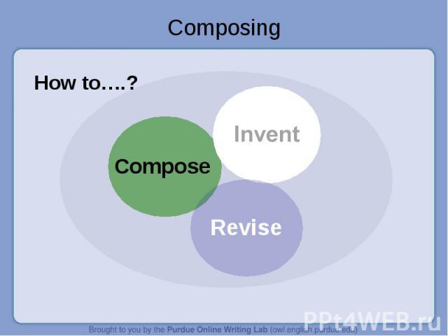 ComposingHow to….?