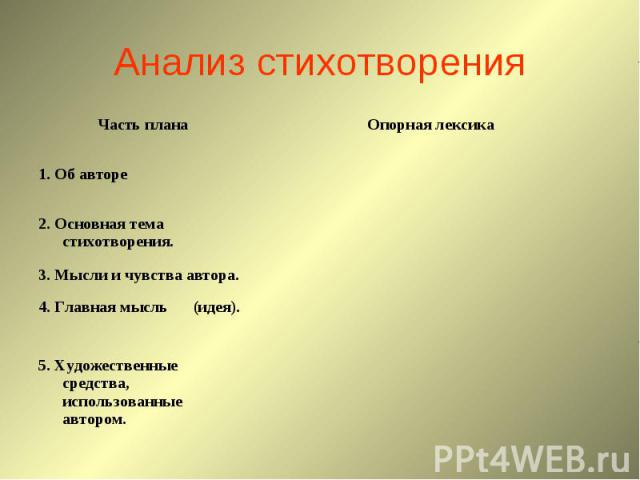 Анализ стихотворения