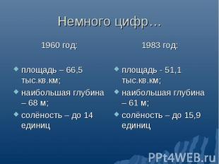 Немного цифр… 1960 год:площадь – 66,5 тыс.кв.км;наибольшая глубина – 68 м;солёно