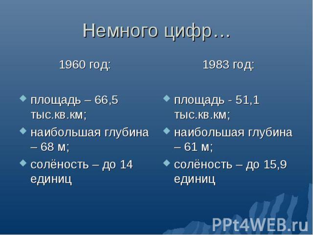 Немного цифр… 1960 год:площадь – 66,5 тыс.кв.км;наибольшая глубина – 68 м;солёность – до 14 единиц1983 год:площадь - 51,1 тыс.кв.км; наибольшая глубина – 61 м;солёность – до 15,9 единиц