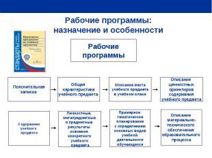 Рабочие программы:назначение и особенности