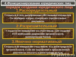 4.Функционирование юридических лиц. порядок создания юридического лицаСоздается