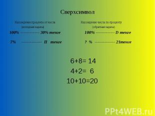 Сверхсимвол Нахождение процента от числа Нахождение числа по проценту (исходная