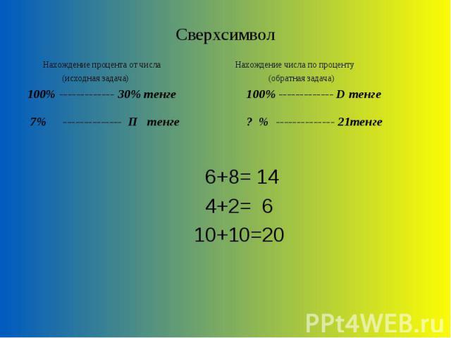 Сверхсимвол Нахождение процента от числа Нахождение числа по проценту (исходная задача) (обратная задача)100% ------------- 30% тенге 100% ------------- D тенге 7% -------------- П тенге ? % -------------- 21тенге 6+8= 14 4+2= 6 10+10=20