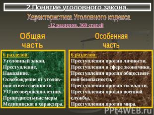2.Понятие уголовного закона. Характеристика Уголовного кодексаОбщаячасть6 раздел