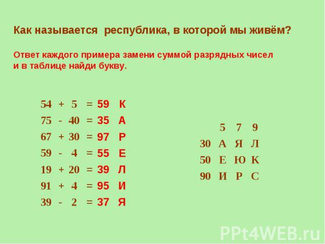 Как называется республика, в которой мы живём?Ответ каждого примера замени суммой разрядных чисел и в таблице найди букву.