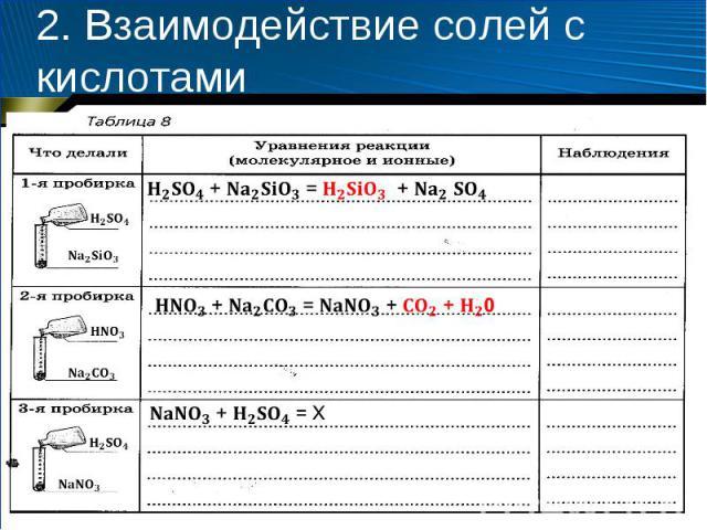 2. Взаимодействие солей с кислотами