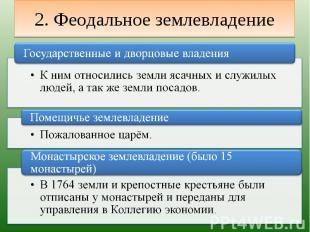 2. Феодальное землевладение Государственные и дворцовые владенияК ним относились